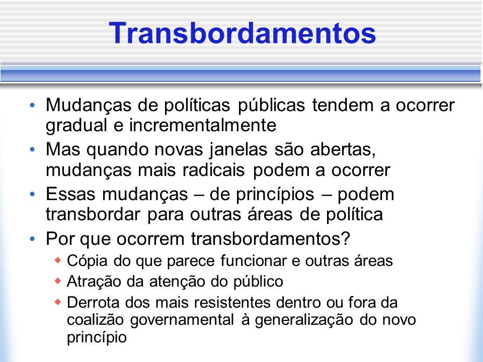 Transbordamentos Mudanças de políticas públicas tendem a ocorrer gradual e incrementalmente.