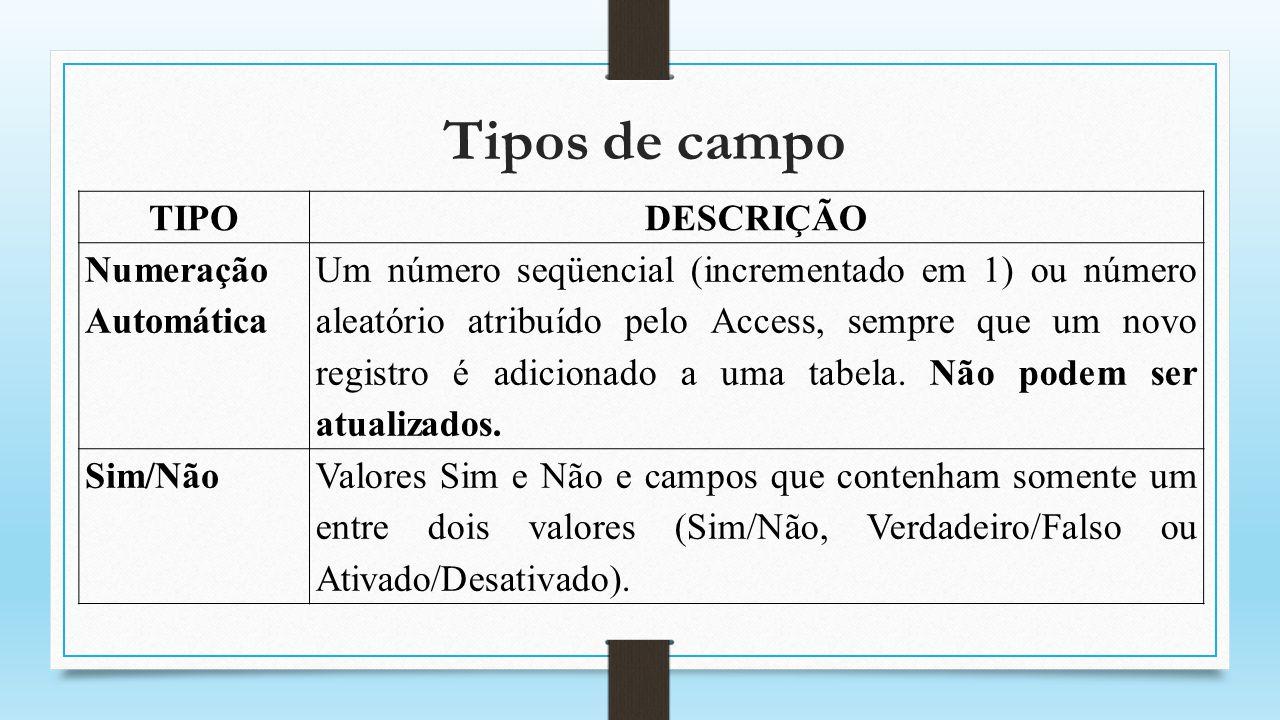 Tipos de campo TIPO DESCRIÇÃO Numeração Automática