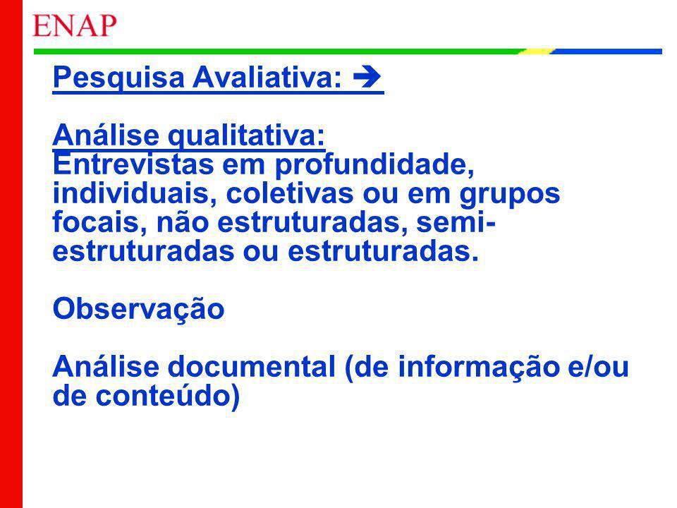 Pesquisa Avaliativa:  Análise qualitativa: Entrevistas em profundidade, individuais, coletivas ou em grupos focais, não estruturadas, semi-estruturadas ou estruturadas.