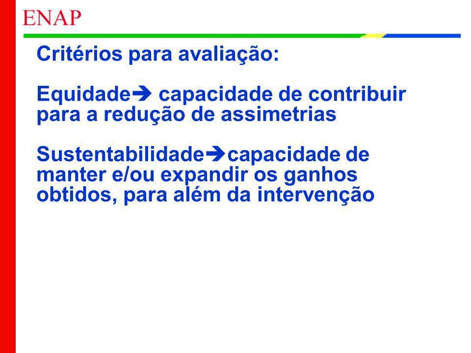 Critérios para avaliação: Equidade capacidade de contribuir para a redução de assimetrias Sustentabilidadecapacidade de manter e/ou expandir os ganhos obtidos, para além da intervenção