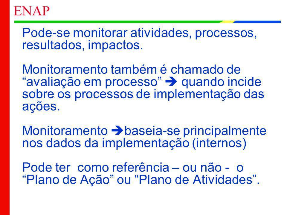 Pode-se monitorar atividades, processos, resultados, impactos