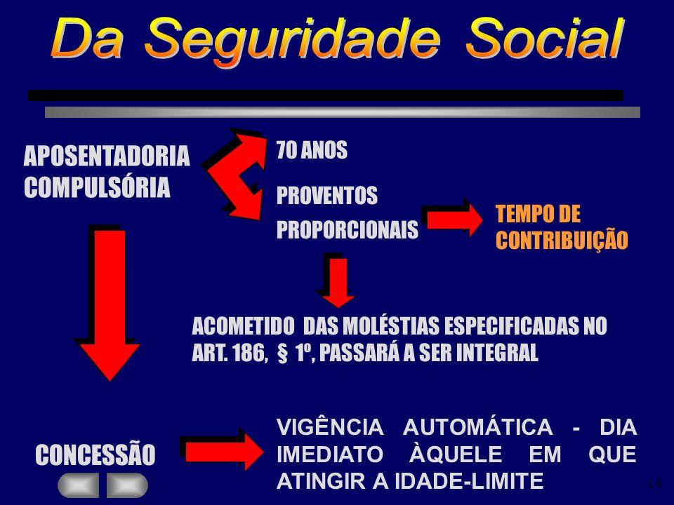 Da Seguridade Social APOSENTADORIA COMPULSÓRIA CONCESSÃO 70 ANOS