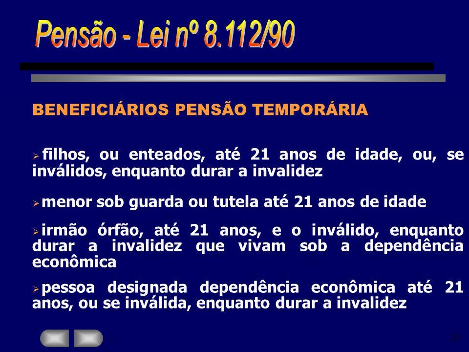 Pensão - Lei nº 8.112/90 BENEFICIÁRIOS PENSÃO TEMPORÁRIA