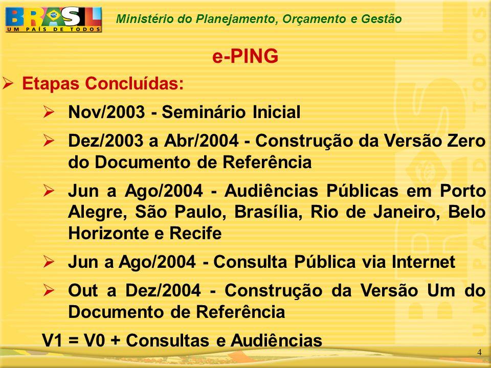 e-PING Etapas Concluídas: Nov/2003 - Seminário Inicial