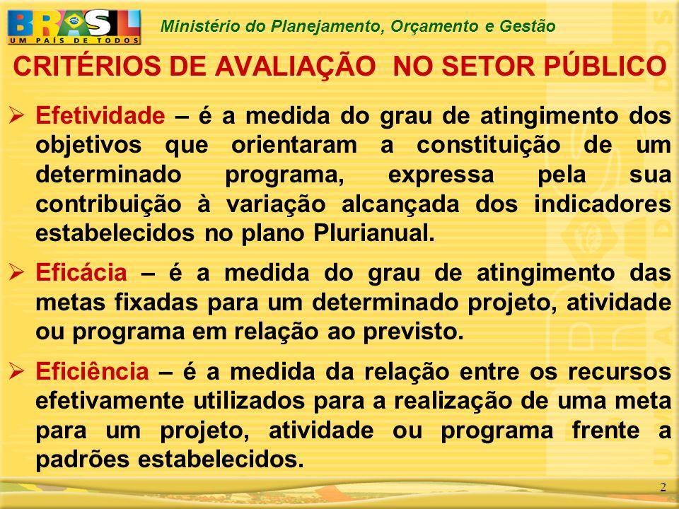 CRITÉRIOS DE AVALIAÇÃO NO SETOR PÚBLICO