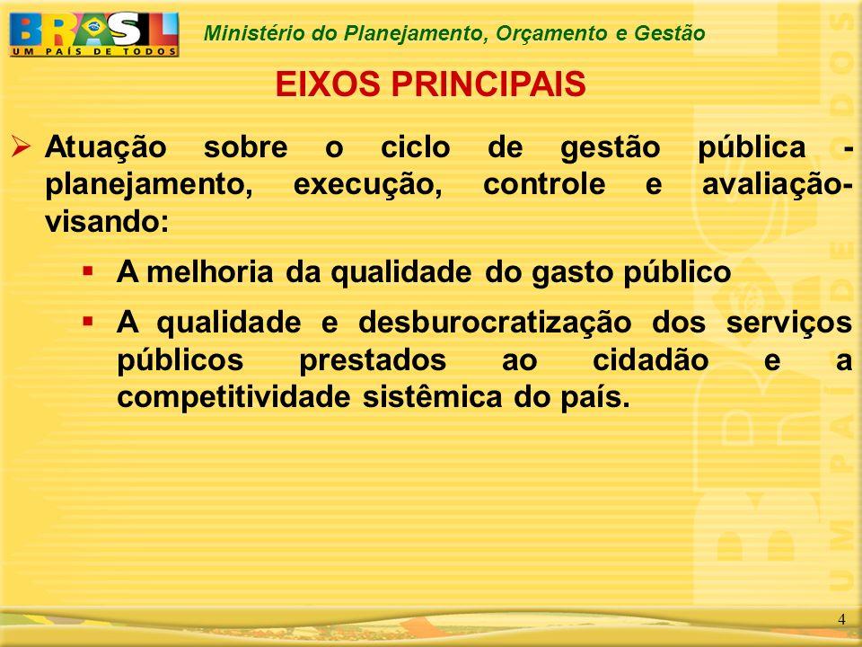 EIXOS PRINCIPAIS Atuação sobre o ciclo de gestão pública - planejamento, execução, controle e avaliação- visando: