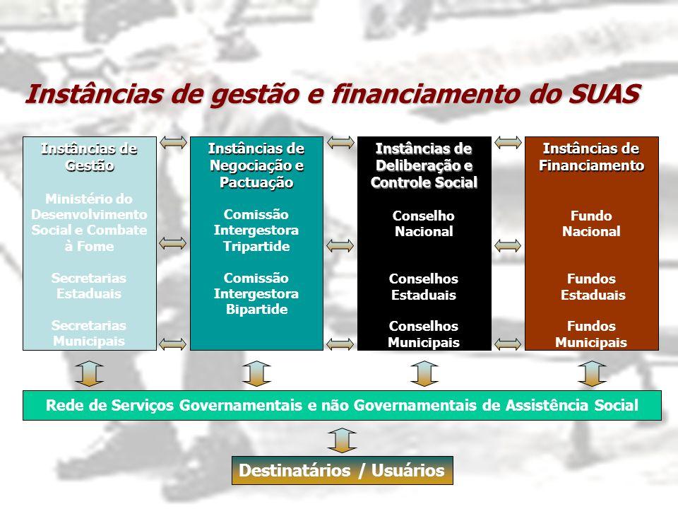 Instâncias de gestão e financiamento do SUAS