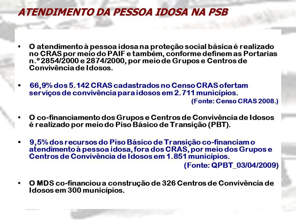 ATENDIMENTO DA PESSOA IDOSA NA PSB