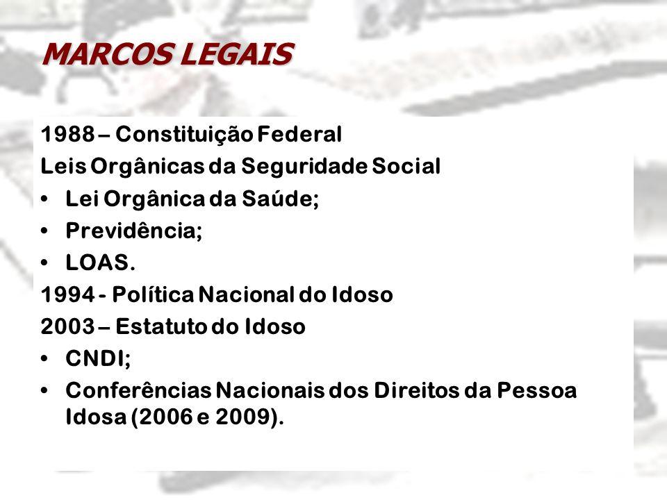 MARCOS LEGAIS 1988 – Constituição Federal