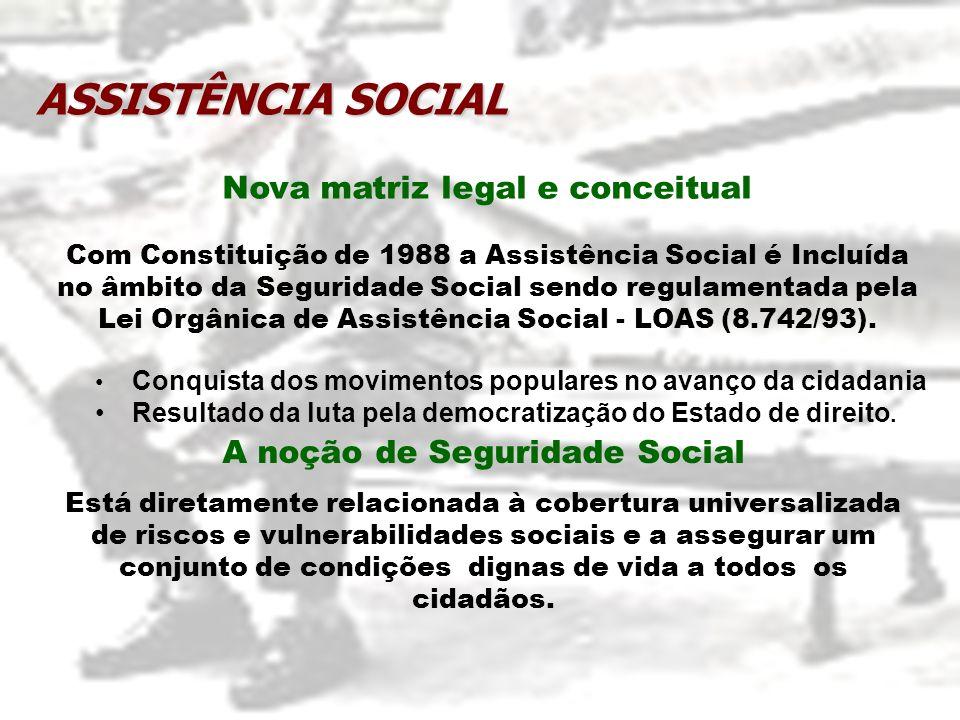 ASSISTÊNCIA SOCIAL Nova matriz legal e conceitual