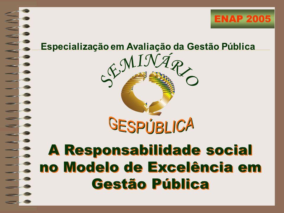 SEMINÁRIO GESPÚBLICA A Responsabilidade social