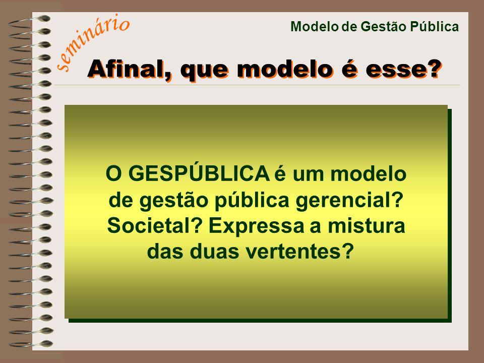 seminário Afinal, que modelo é esse O GESPÚBLICA é um modelo