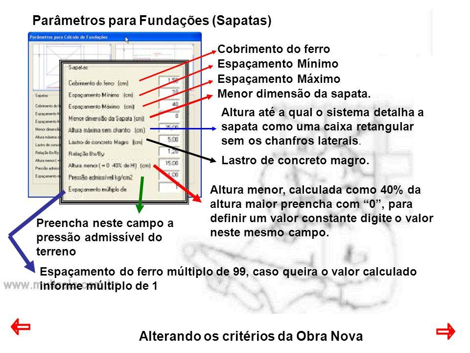 Parâmetros para Fundações (Sapatas)