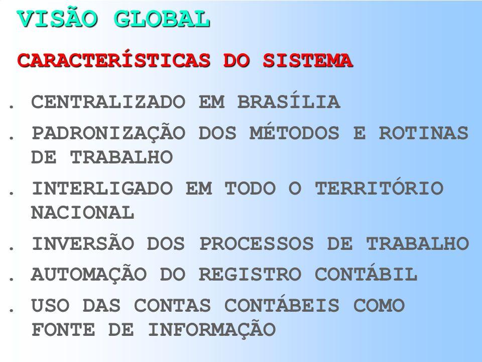VISÃO GLOBAL CARACTERÍSTICAS DO SISTEMA . CENTRALIZADO EM BRASÍLIA