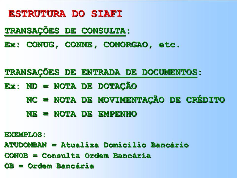ESTRUTURA DO SIAFI TRANSAÇÕES DE CONSULTA: