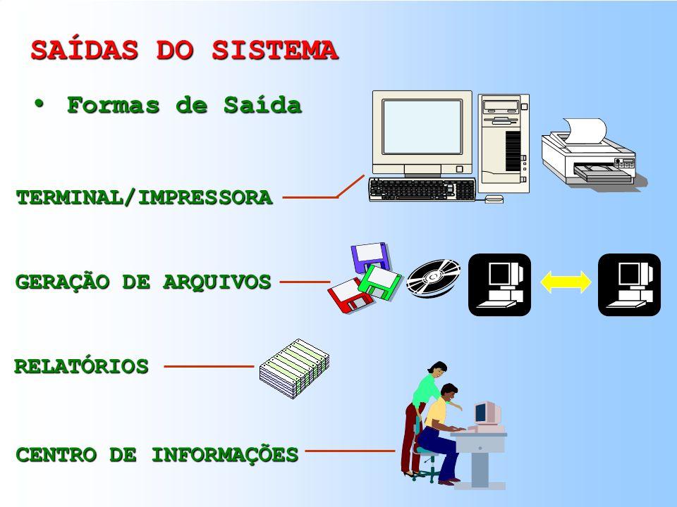 SAÍDAS DO SISTEMA Formas de Saída TERMINAL/IMPRESSORA