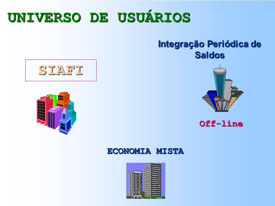 Integração Periódica de Saldos