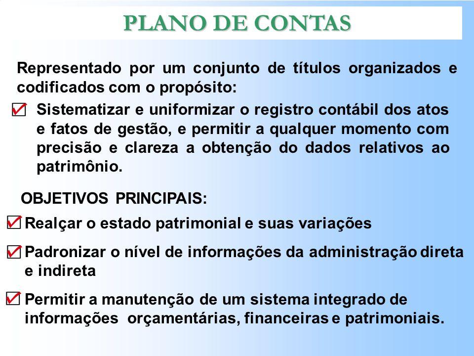 PLANO DE CONTAS Representado por um conjunto de títulos organizados e codificados com o propósito: