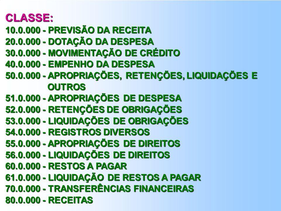 CLASSE: 10.0.000 - PREVISÃO DA RECEITA 20.0.000 - DOTAÇÃO DA DESPESA