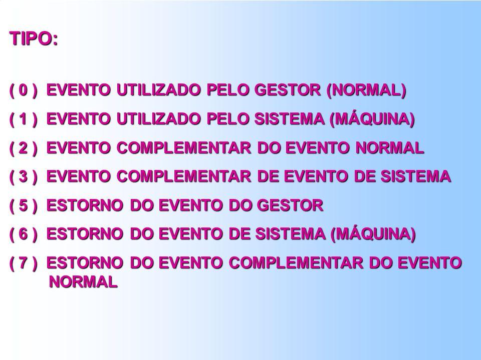 TIPO: ( 0 ) EVENTO UTILIZADO PELO GESTOR (NORMAL)
