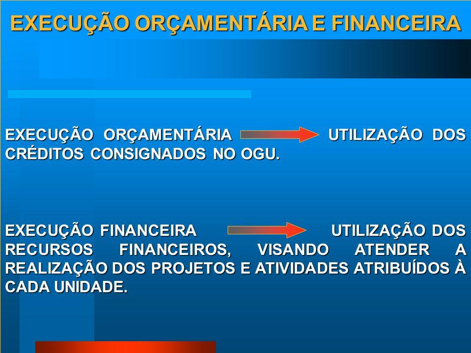 EXECUÇÃO ORÇAMENTÁRIA E FINANCEIRA