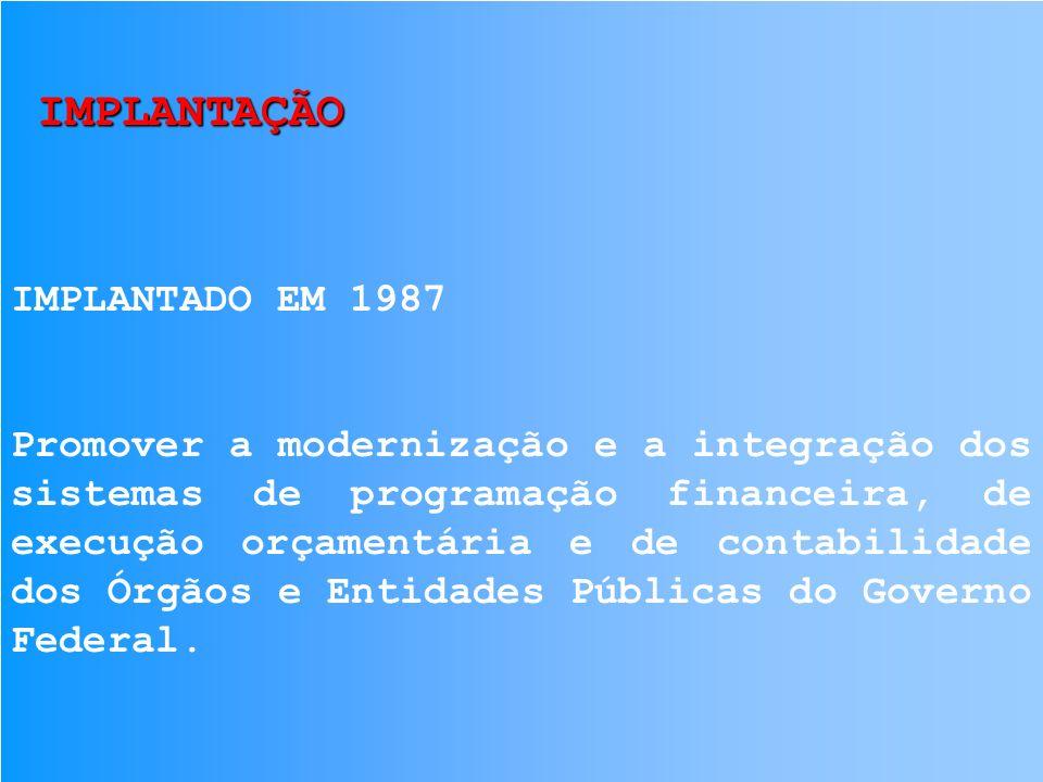 IMPLANTAÇÃO IMPLANTADO EM 1987