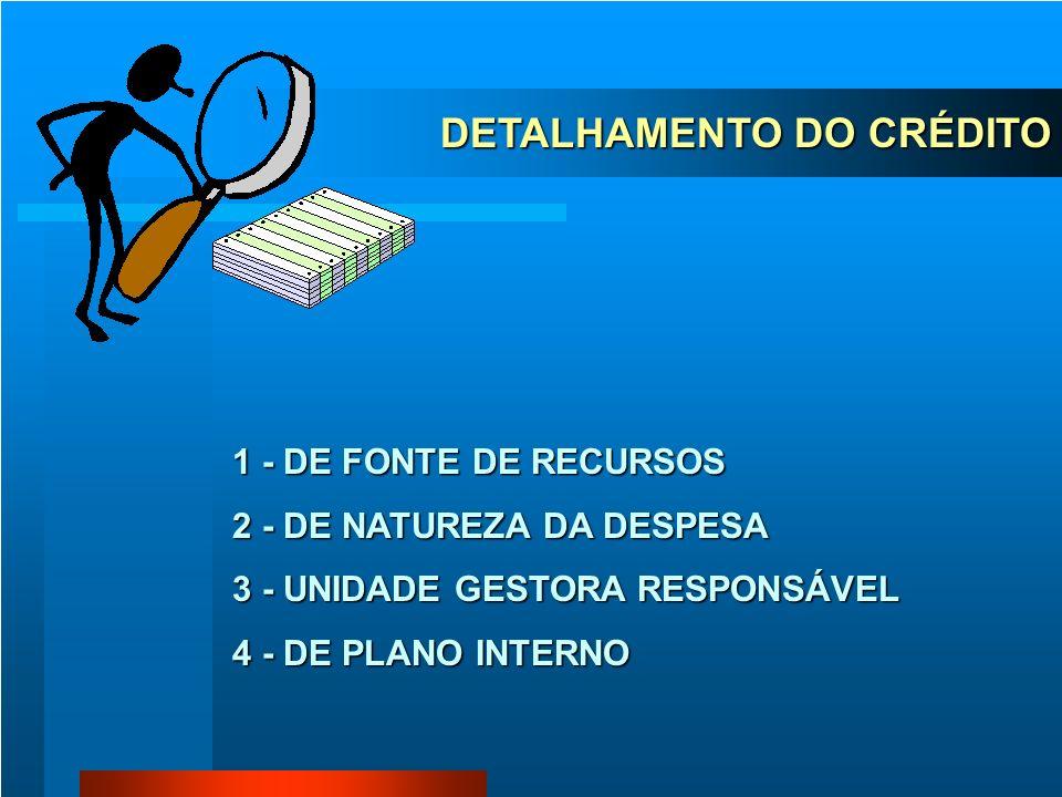DETALHAMENTO DO CRÉDITO