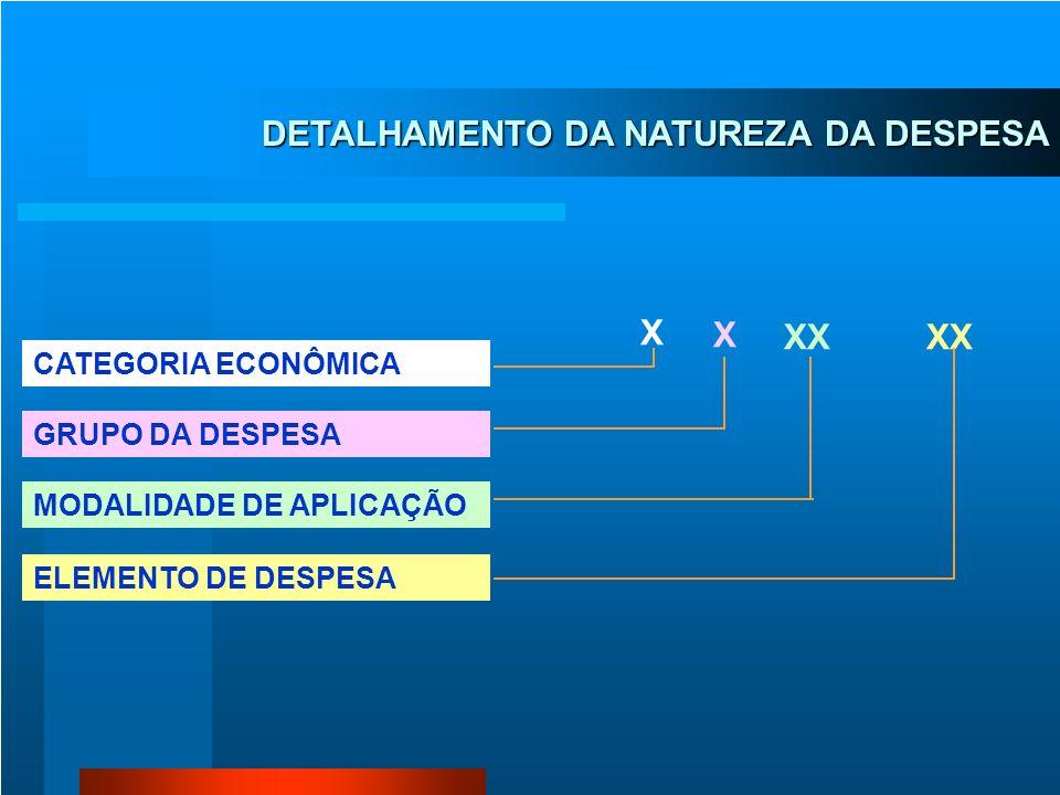 DETALHAMENTO DA NATUREZA DA DESPESA