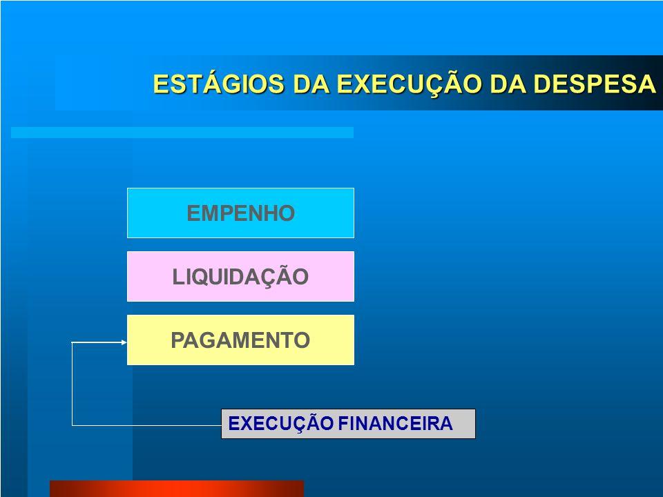 ESTÁGIOS DA EXECUÇÃO DA DESPESA