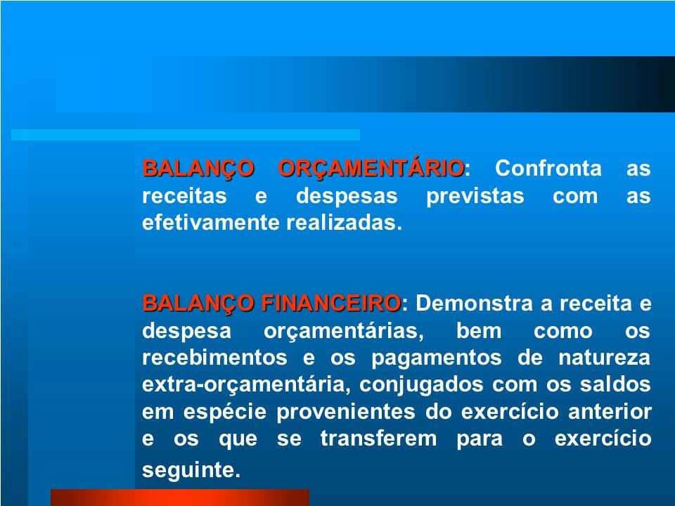 BALANÇO ORÇAMENTÁRIO: Confronta as receitas e despesas previstas com as efetivamente realizadas.
