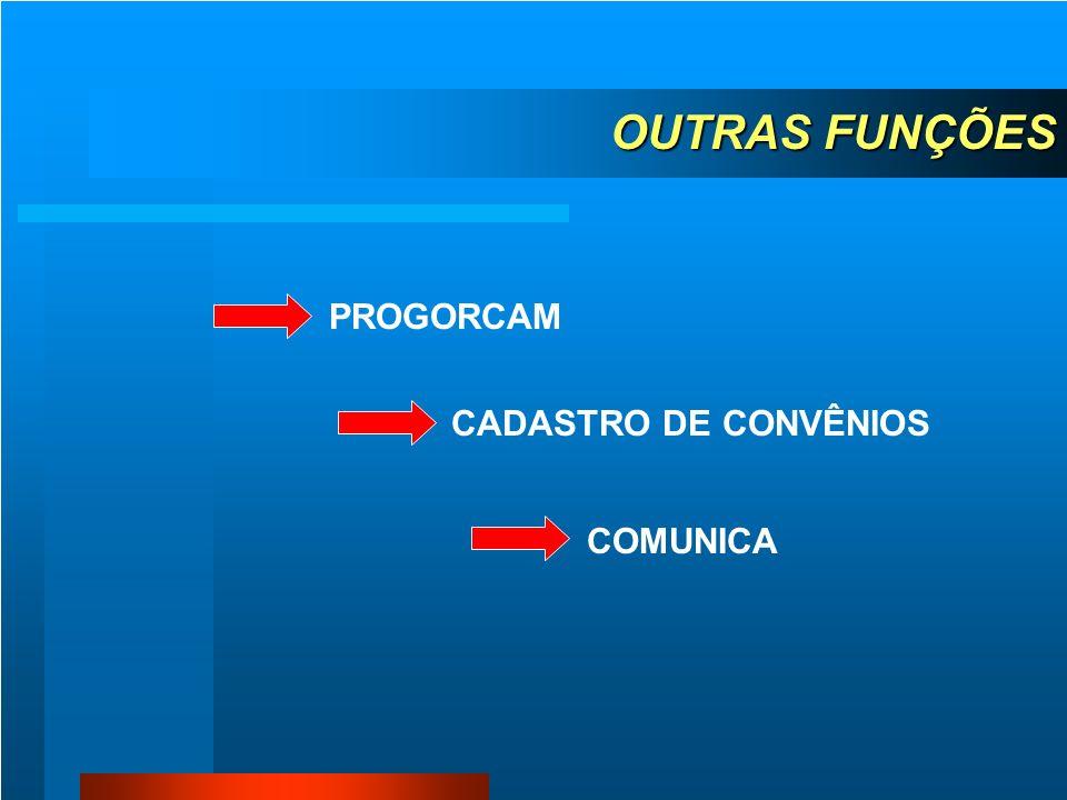 OUTRAS FUNÇÕES PROGORCAM CADASTRO DE CONVÊNIOS COMUNICA
