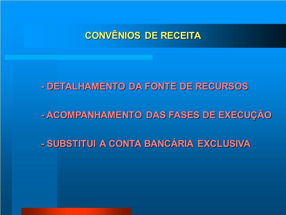 CONVÊNIOS DE RECEITA - DETALHAMENTO DA FONTE DE RECURSOS.