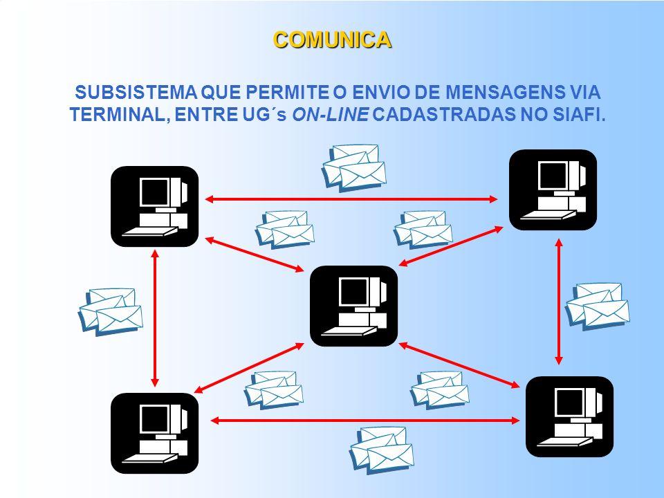 COMUNICA SUBSISTEMA QUE PERMITE O ENVIO DE MENSAGENS VIA TERMINAL, ENTRE UG´s ON-LINE CADASTRADAS NO SIAFI.