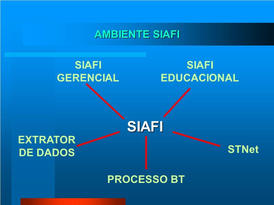SIAFI AMBIENTE SIAFI SIAFI GERENCIAL SIAFI EDUCACIONAL