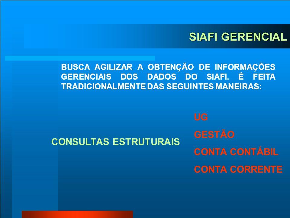 SIAFI GERENCIAL UG GESTÃO CONTA CONTÁBIL CONTA CORRENTE