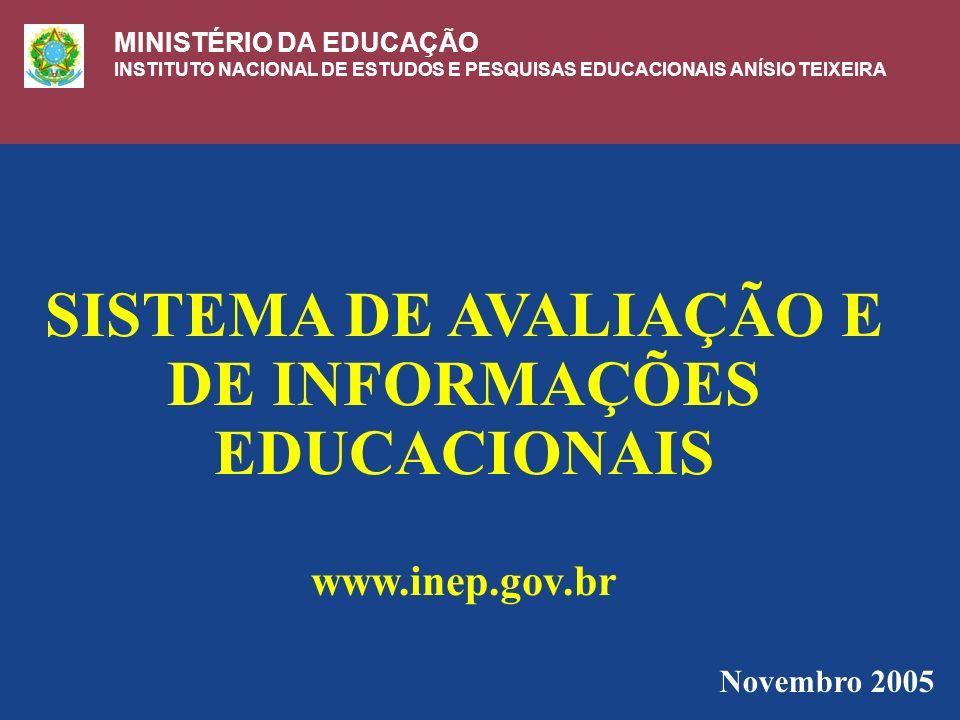 SISTEMA DE AVALIAÇÃO E DE INFORMAÇÕES EDUCACIONAIS