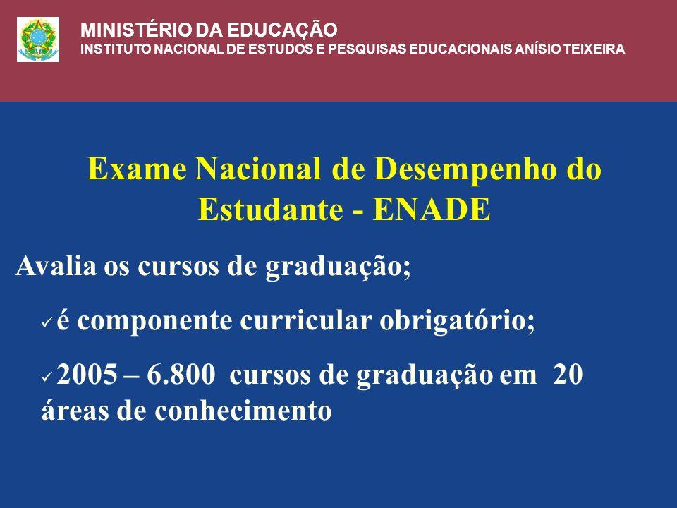 Exame Nacional de Desempenho do Estudante - ENADE