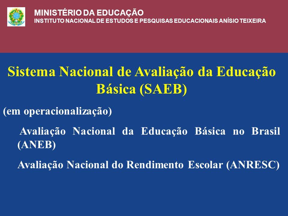 Sistema Nacional de Avaliação da Educação Básica (SAEB)