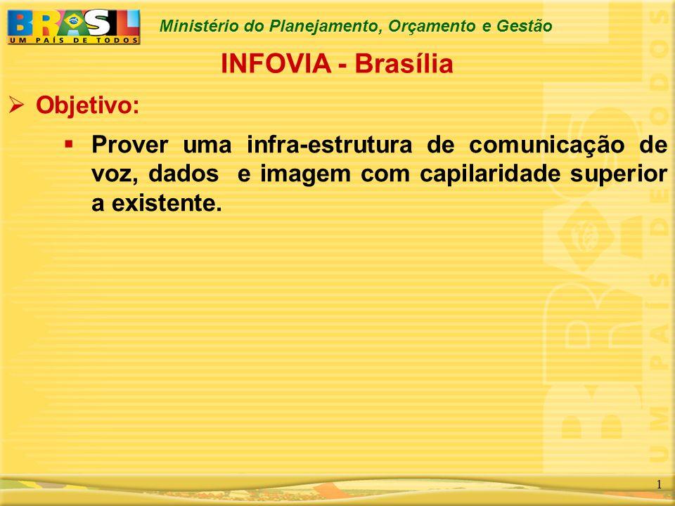 INFOVIA - Brasília Objetivo: