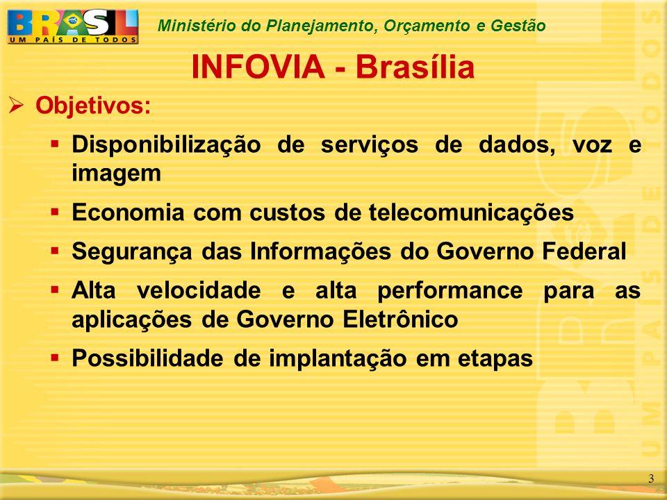 INFOVIA - Brasília Objetivos: