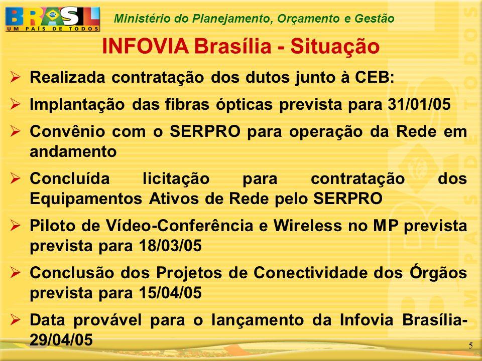 INFOVIA Brasília - Situação