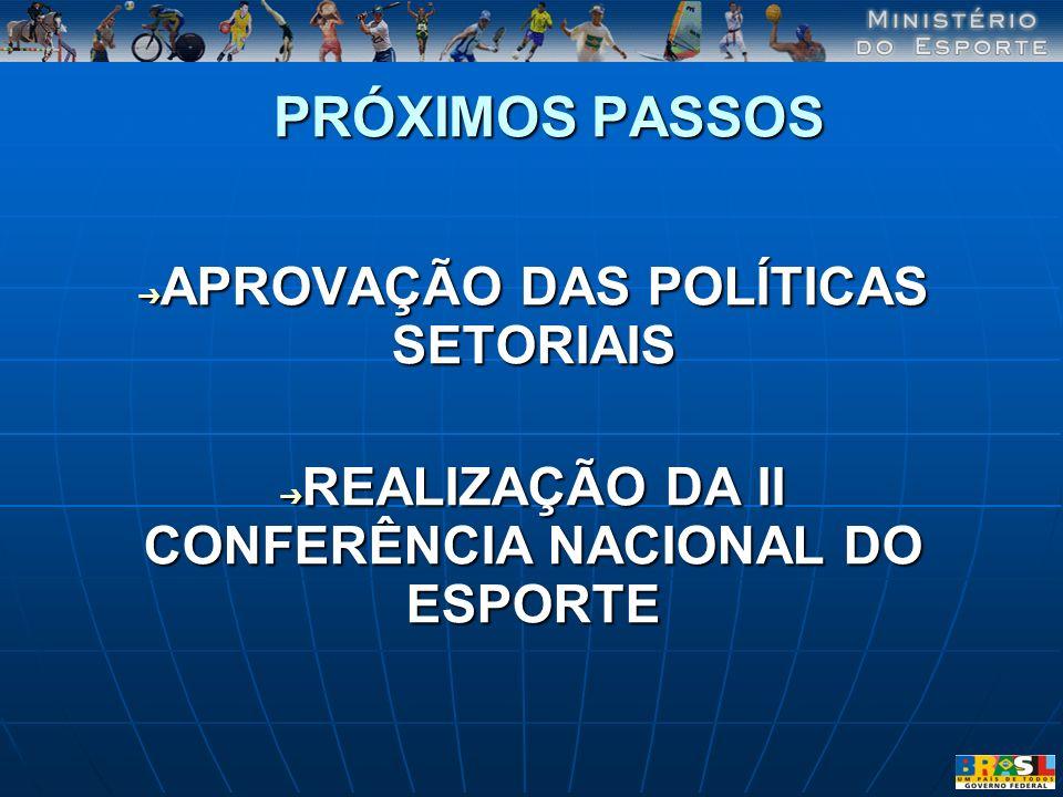 PRÓXIMOS PASSOS APROVAÇÃO DAS POLÍTICAS SETORIAIS