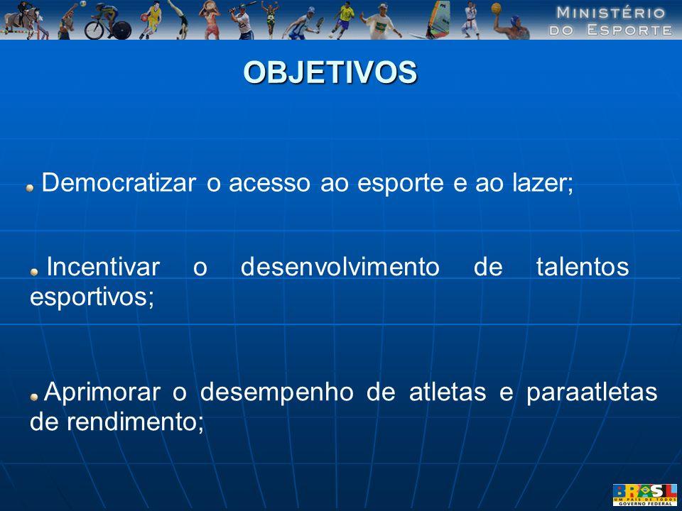 OBJETIVOS Democratizar o acesso ao esporte e ao lazer;