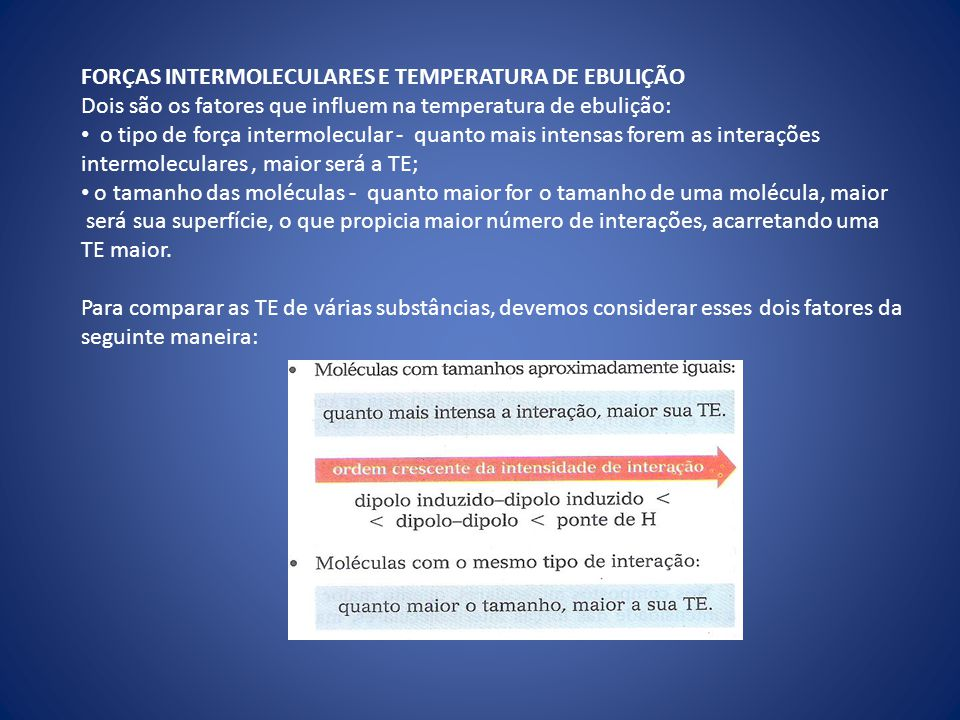 FORÇAS INTERMOLECULARES E TEMPERATURA DE EBULIÇÃO