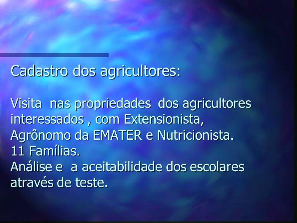Cadastro dos agricultores: Visita nas propriedades dos agricultores interessados , com Extensionista, Agrônomo da EMATER e Nutricionista.