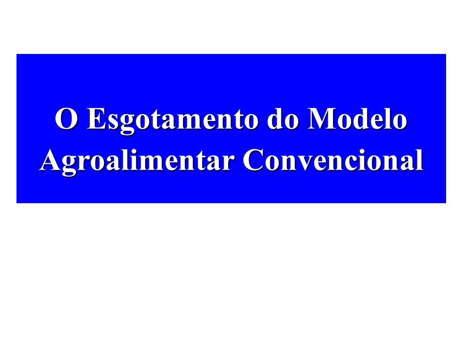 O Esgotamento do Modelo Agroalimentar Convencional