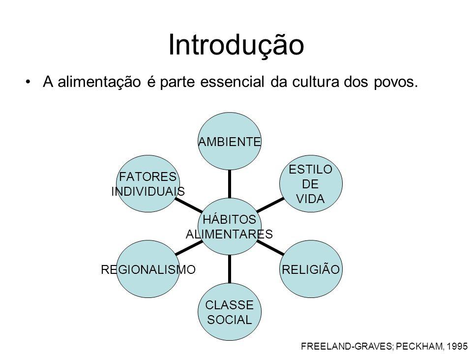 Introdução A alimentação é parte essencial da cultura dos povos.