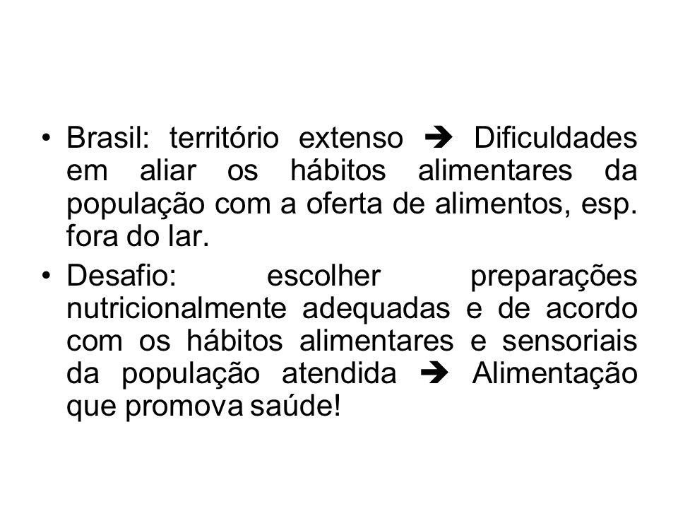 Brasil: território extenso  Dificuldades em aliar os hábitos alimentares da população com a oferta de alimentos, esp. fora do lar.