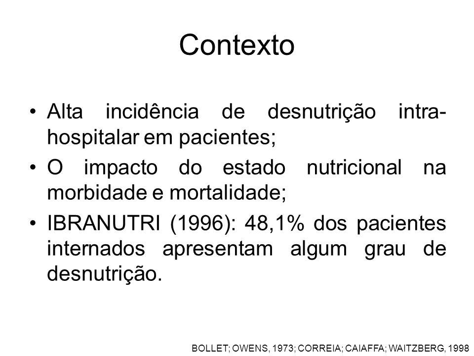 Contexto Alta incidência de desnutrição intra-hospitalar em pacientes;
