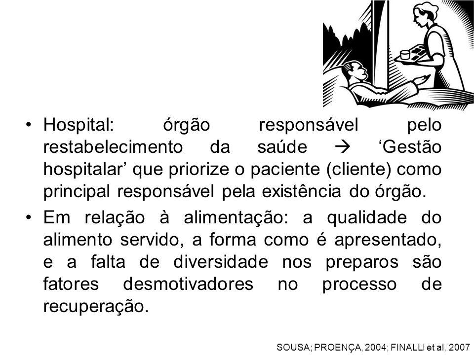 Hospital: órgão responsável pelo restabelecimento da saúde  'Gestão hospitalar' que priorize o paciente (cliente) como principal responsável pela existência do órgão.